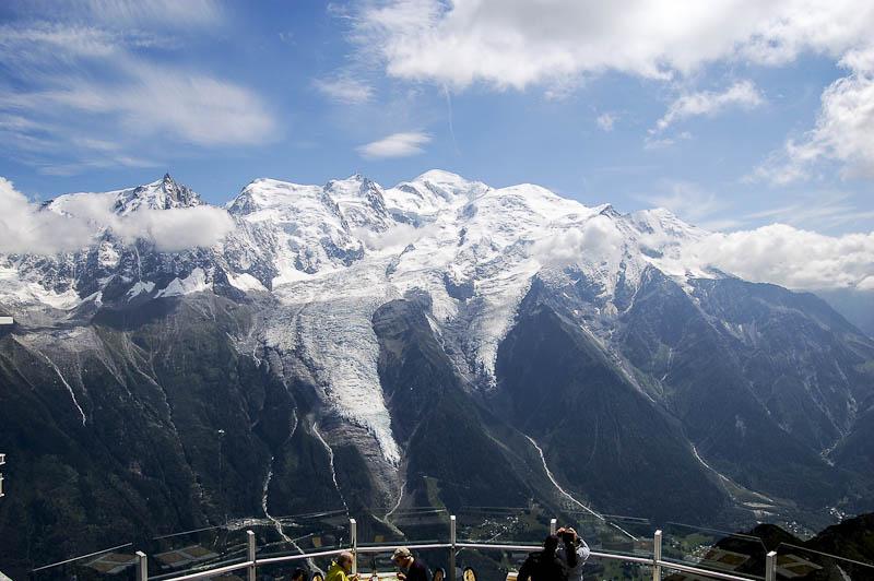 Cordillera de Mont Blanc