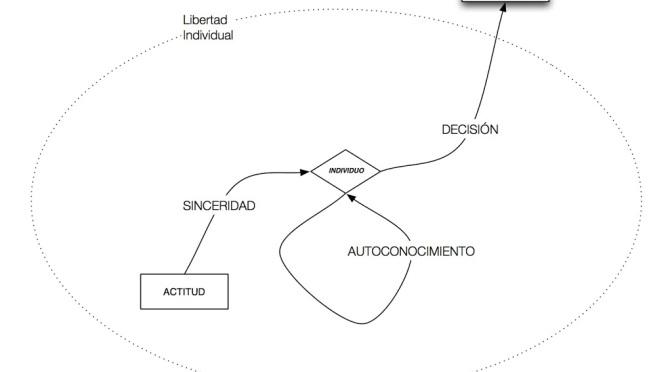 Obra-2BOriginal